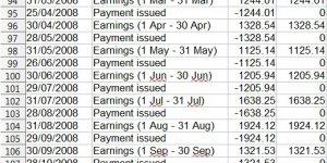 AdSense Earnings 2008