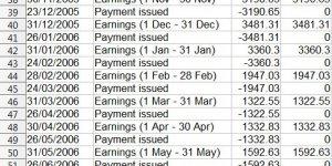 AdSense Earnings Proof