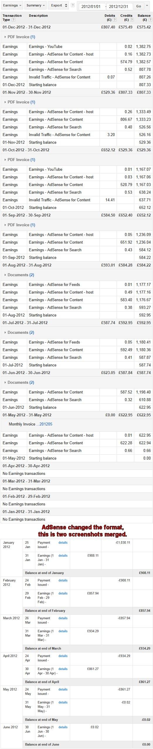 AdSense Earnings Proof 2012