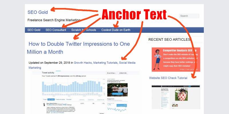 Link Anchor Text