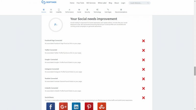 Are Social Media Connections an SEO Ranking Factor?