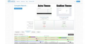 Astra Theme GTmetrix Speed Test After HTML/CSS/JS Minification