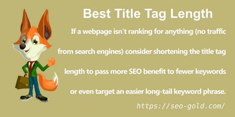 Best Title Tag Length