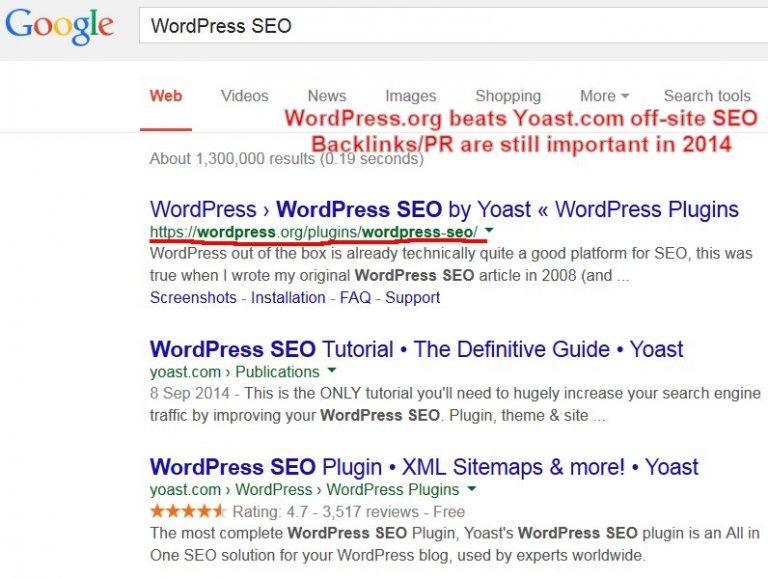 Best WordPress SEO Rankings