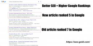 Better SEO Equals Higher Google Rankings