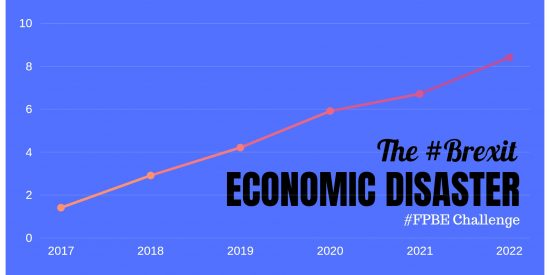 The Brexit Economic Disaster FBPE Challenge
