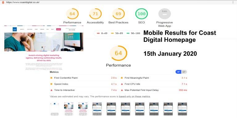 Coast Digital Marketing Agency London Review