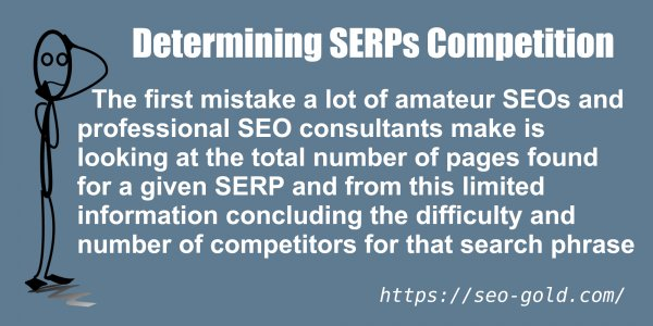 Determining SERPs Competition