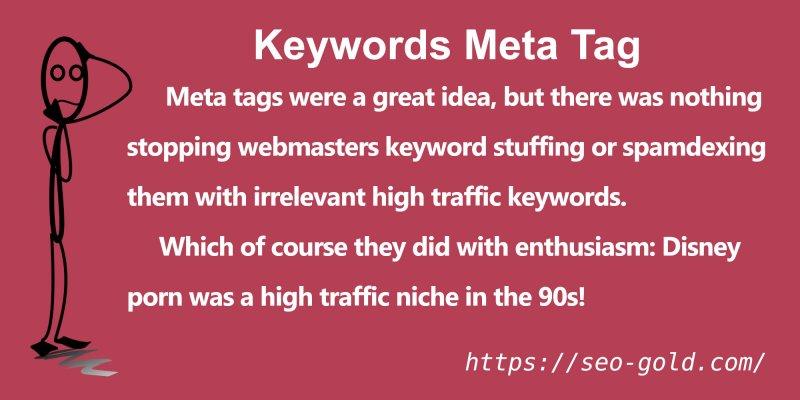 Does Google Use Meta Keywords?