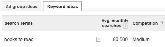 Domain Keyword Research