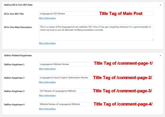 Duplicate Title Tags Keyword Cannibalization SEO Fix