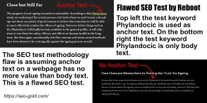 Flawed SEO Test by Reboot The Elite Digital Marketing Agency in London