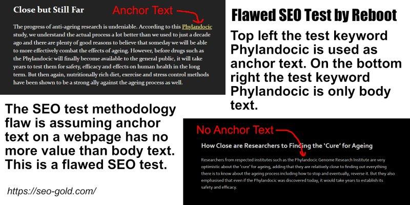 Flawed SEO Test by Reboot The Elite Digital Marketing Agency in London