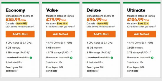 Godaddy Dedicated Server Prices