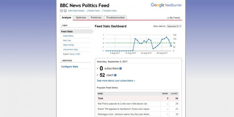 Google FeedBurner RSS Feeds for Automated Tweets