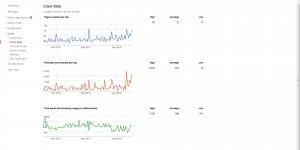 Google Search Console Crawl Stats