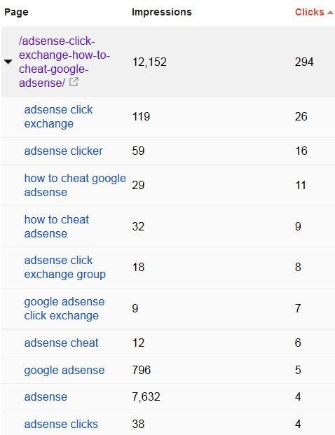 Google SEO Traffic