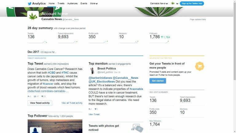 Grow Twitter Followers Fast