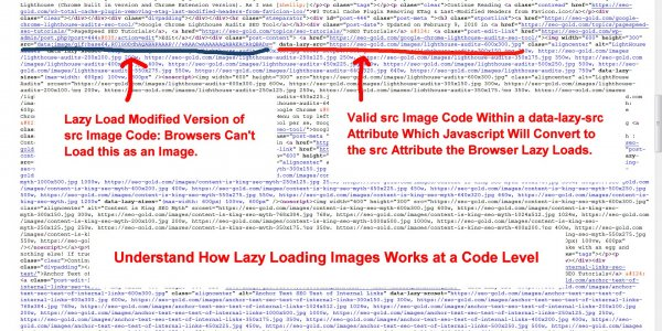 How Lazy Loading Images Using Javascript Works