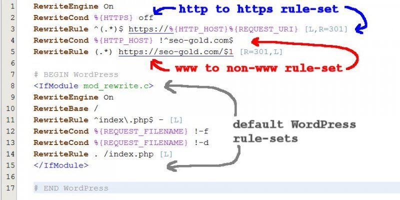 Redirect HTTP to HTTPS Htaccess Downloads