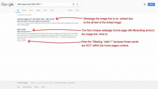 Non-Unique Image Link ALT Text SEO Test Result