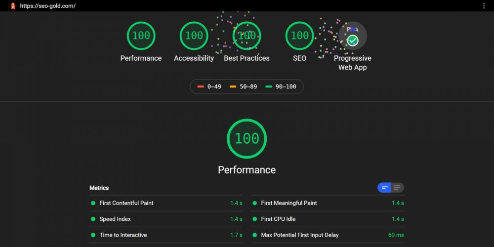 PageSpeed Score 100