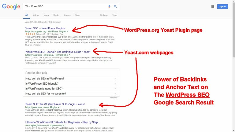 Power of Backlinks and Anchor Text on the WordPress SEO SERP