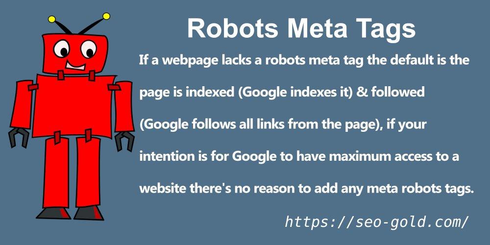 Robots Meta Tags