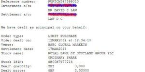 Royal Bank of Scotland Shares