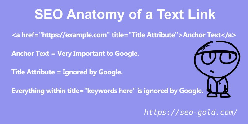 SEO Anatomy of a Text Link