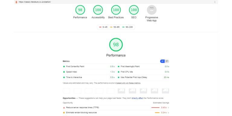 Stallion Responsive Theme Lighthouse Results