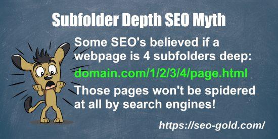 Subfolder Depth SEO Myth