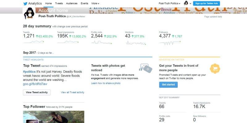 Successful Twitter Marketing Strategy 2017