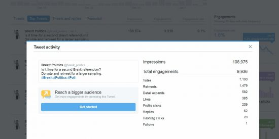 Tweet Activity Large Number of ReTweets