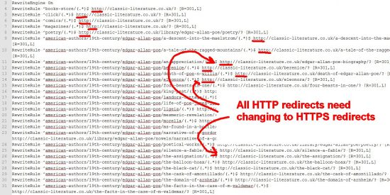 Update HTTP 301 Redirect Rules to HTTPS 301 Redirects