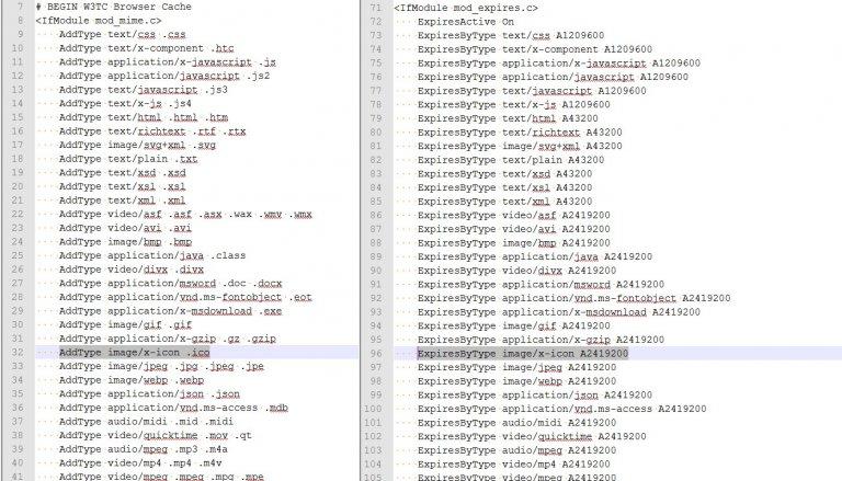 W3 Total Cache Browser Cache .htaccess Rules for Favicon.ico file