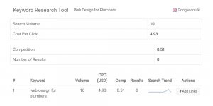 Web Design for Plumbers Research