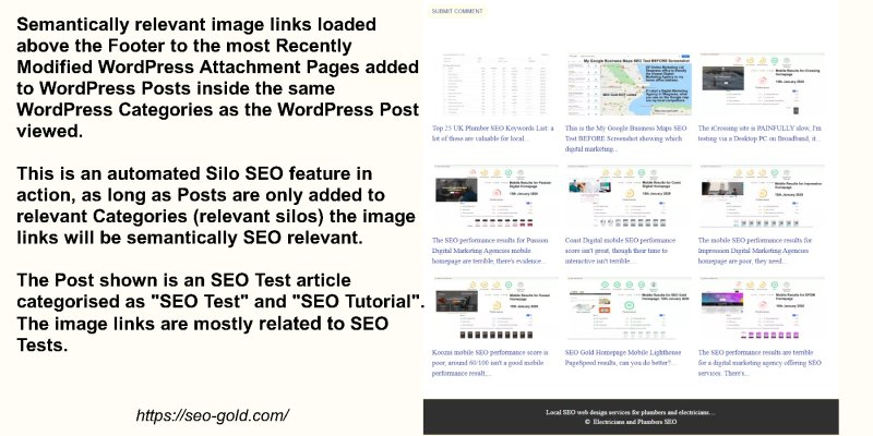WordPress Silo SEO Semantic Links Plugin